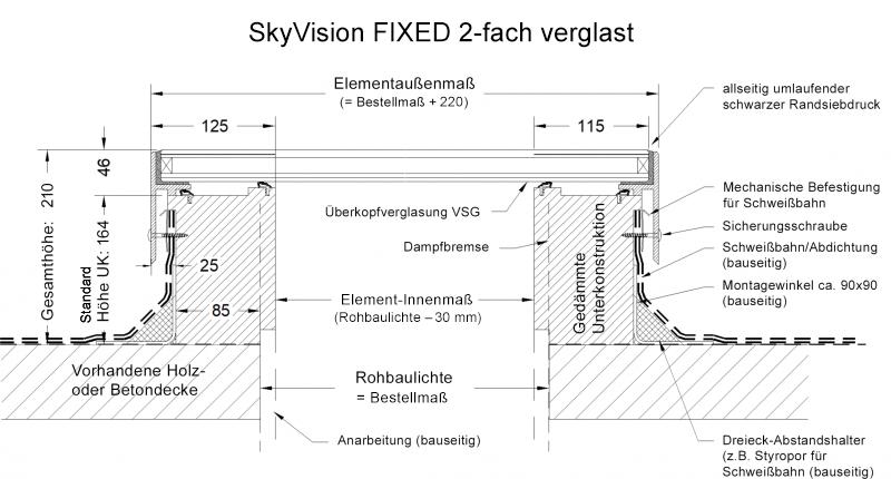 SkyVision FIXED 2-fach verglast